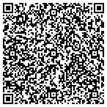 QR-код с контактной информацией организации МУЗЕЙ-КВАРТИРА А.Н. ТОЛСТОГО