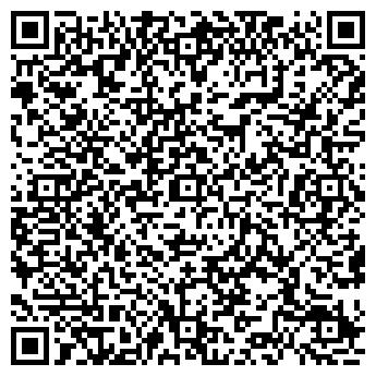 QR-код с контактной информацией организации МУЗЕЙ МАТРЁШКИ