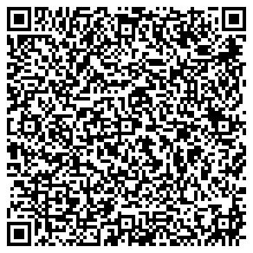 QR-код с контактной информацией организации МУЗЕЙ-КВАРТИРА А.М. ГОРЬКОГО