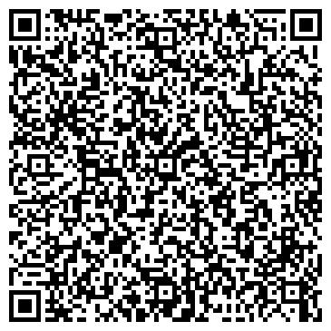 QR-код с контактной информацией организации МИК САХАРПРОМ ИНВЕСТ