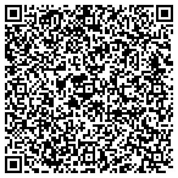 QR-код с контактной информацией организации ЭНФАГРУПП НУТРИШИНАЛ