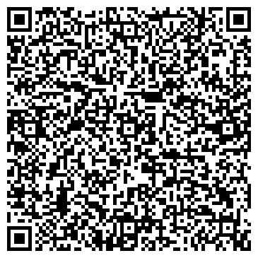 QR-код с контактной информацией организации ИП Габионы - сервис и монтаж
