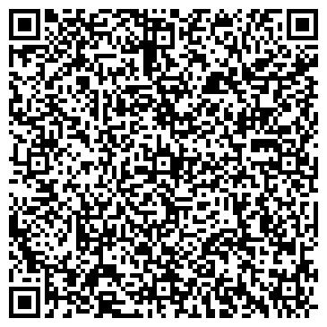 QR-код с контактной информацией организации ГРАНД ГРУППА КОМПАНИЙ