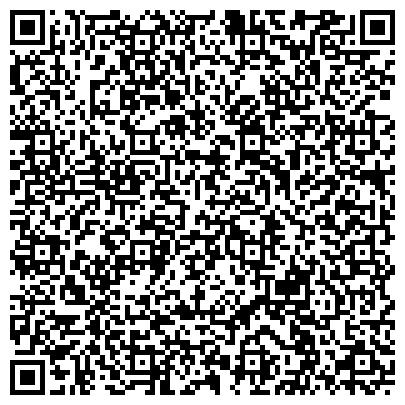 QR-код с контактной информацией организации ООО 1 - ое Сходненское бюро по ремонту окон
