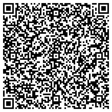QR-код с контактной информацией организации ЭНЕРГОГАЗ КОМПАНИЯ-РЕСУРС