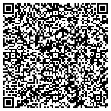 QR-код с контактной информацией организации ИП КРиТ