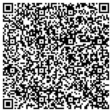 """QR-код с контактной информацией организации """"Новостройку Купи"""" Ростов -  на - Дону"""