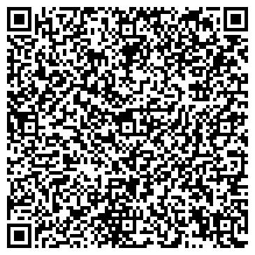 QR-код с контактной информацией организации МУЗЕЙ-КВАРТИРА ДИРИЖЁРА Н.С. ГОЛОВАНОВА