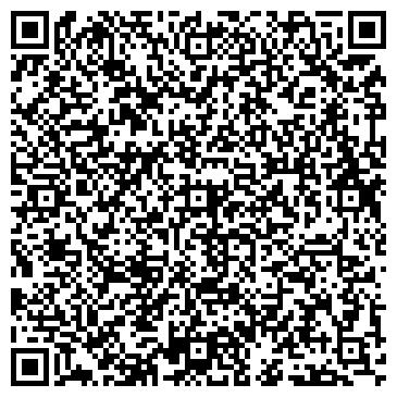 QR-код с контактной информацией организации ИП Мастерская по ремонту швейных машин