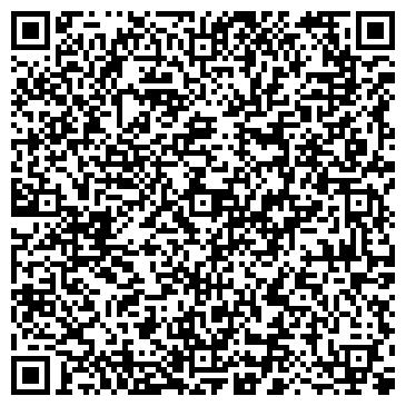 QR-код с контактной информацией организации ИП Сметанкин С.Е.