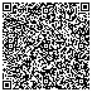 QR-код с контактной информацией организации LLC CIC AND AIRCUS