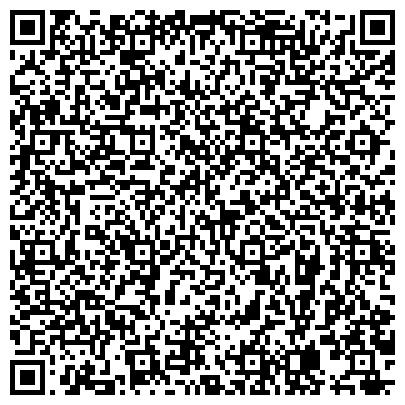 QR-код с контактной информацией организации МОСКОВСКИЙ ЮЖНЫЙ ОКРУЖНОЙ ОТДЕЛ ГОСУДАРСТВЕННОЙ СТАТИСТИКИ
