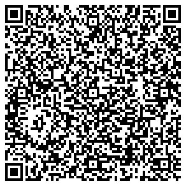QR-код с контактной информацией организации ЦЕНТРОЭНЕРГОЦВЕТМЕТ ЭНЭК