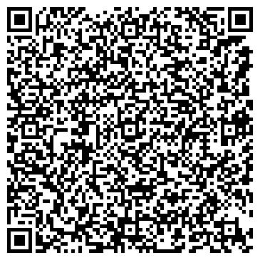 QR-код с контактной информацией организации НЕФТЕХИМИНДУСТРИАЛ