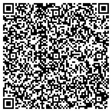 QR-код с контактной информацией организации СИМБИРСКОЕ ЕПАРХИАЛЬНОЕ УПРАВЛЕНИЕ