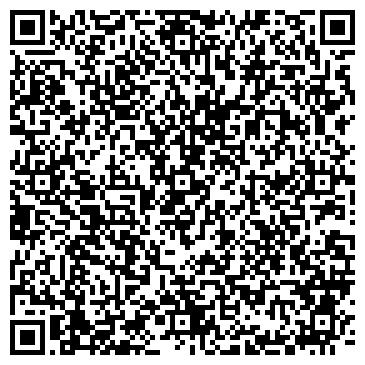 QR-код с контактной информацией организации ХРАМ В ЧЕСТЬ КОСЬМЫ И ДАМИАНА