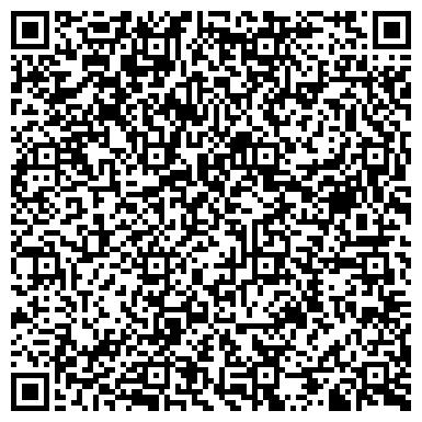 QR-код с контактной информацией организации ООО Художественная роспись стен. Художник Максим Дриго