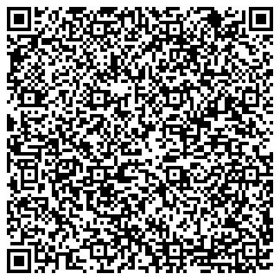 QR-код с контактной информацией организации НАУЧНО-ПРАКТИЧЕСКОГО ЦЕНТРА ВОССТАНОВИТЕЛЬНОЙ ОРТОПЕДИИИ ТРАВМАТОЛОГИИ