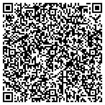 QR-код с контактной информацией организации ПРЕПОДАВАТЕЛЕЙ И СОТРУДНИКОВ УГПУ