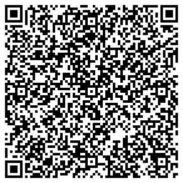 QR-код с контактной информацией организации УЛЬЯНОВСКАЯ ФЕДЕРАЦИЯ ПРОФСОЮЗОВ ОРГАНИЗАЦИЙ