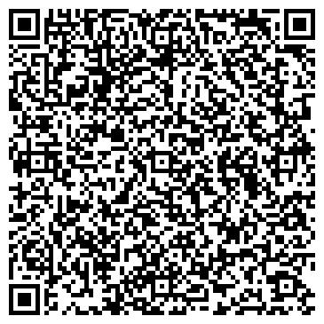 QR-код с контактной информацией организации Усадьба Милый град