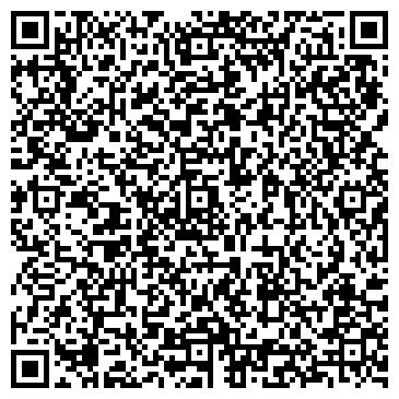 QR-код с контактной информацией организации ПРОЕКТ ЮНИФЕМ ПРАВА ЖЕНЩИН НА ЗЕМЛЮ