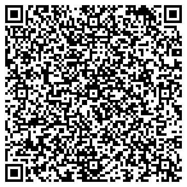QR-код с контактной информацией организации Администрация городского округа Лобня.