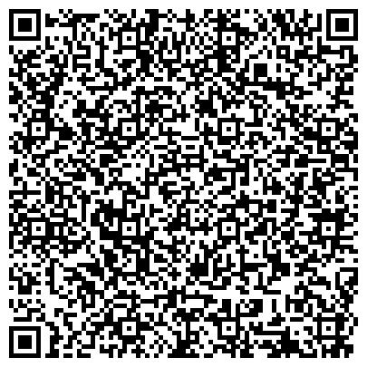 QR-код с контактной информацией организации ЗАО Интернет магазин Авто-Колесо г.Харьков