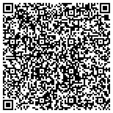 """QR-код с контактной информацией организации Аптека """"Максавит"""" на улице Строителей"""