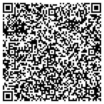 QR-код с контактной информацией организации Kinoarenda