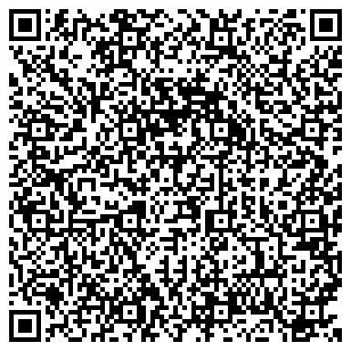 QR-код с контактной информацией организации ООО Интернет магазин товаров TATES