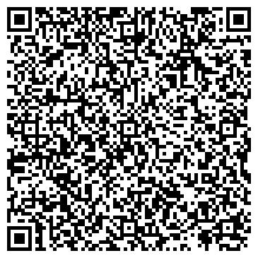 QR-код с контактной информацией организации ИМНС РОССИИ ПО МИЛЬКОВСКОМУ РАЙОНУ