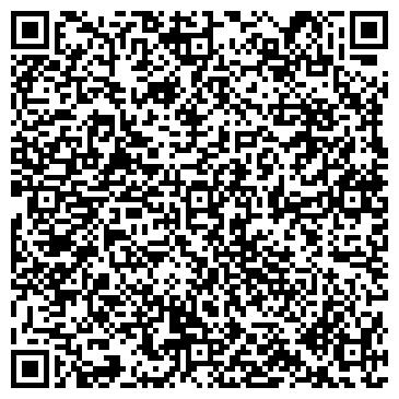 QR-код с контактной информацией организации АКАДЕМИЯ ФЭНШУЙ