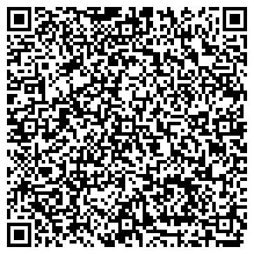 QR-код с контактной информацией организации ЦЕНТРАЛЬНЫЙ МУЗЕЙ ВООРУЖЁННЫХ СИЛ