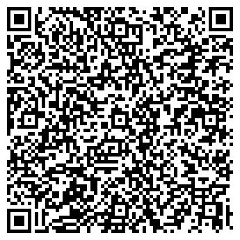 QR-код с контактной информацией организации МУЗЕЙ ЭКСЛИБРИСА