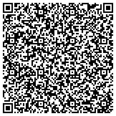 QR-код с контактной информацией организации РОССИЙСКАЯ НАУЧНО-ТЕХНИЧЕСКАЯ ПРОМЫШЛЕННАЯ БИБЛИОТЕКА