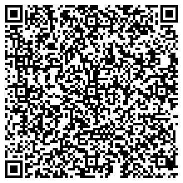 QR-код с контактной информацией организации НКО (НО) Обновление