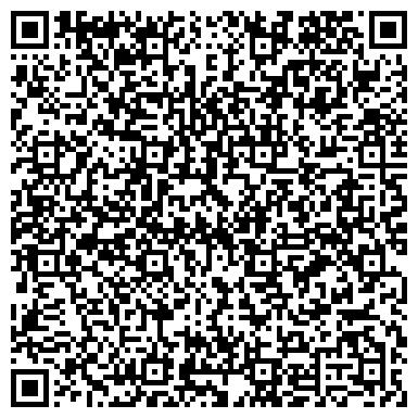 QR-код с контактной информацией организации АБН Бюро недвижимости