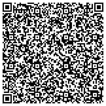 QR-код с контактной информацией организации УПРАВЛЕНИЕ ФЕДЕРАЛЬНОЙ СЛУЖБЫ ПО ФИТОСАНИТАРНОМУ НАДЗОРУ ПО САРАТОВСКОЙ ОБЛАСТИ