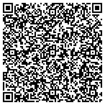 QR-код с контактной информацией организации ГОССЕМИНСПЕКЦИЯ ПО САРАТОВСКОЙ ОБЛАСТИ, ФГУ