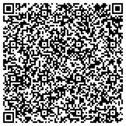 QR-код с контактной информацией организации АДМИНИСТРАТИВНО-ТЕХНИЧЕСКАЯ ИНСПЕКЦИЯ РАЙОНА ОРЕХОВО-БОРИСОВО СЕВЕРНОЕ