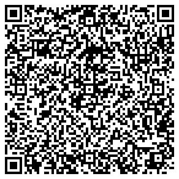 QR-код с контактной информацией организации ООО Аптека Доктор