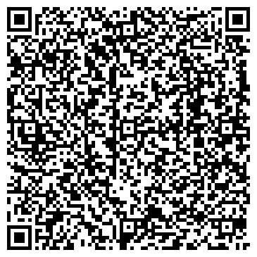 QR-код с контактной информацией организации Corp. UKRAINE-GRANIT