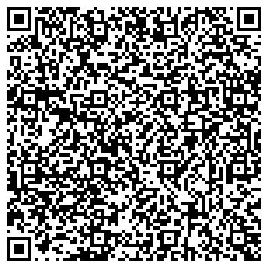 QR-код с контактной информацией организации LTD Научно-экспериментальная практическая археология НЭПА