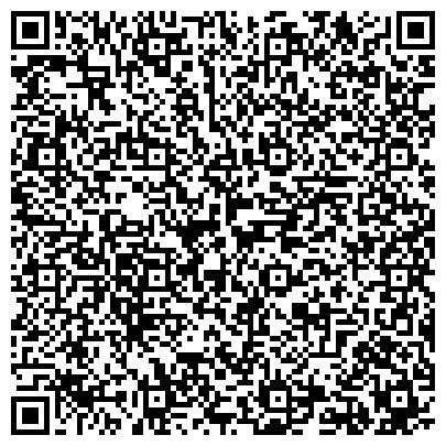 QR-код с контактной информацией организации ОБРАЗ ЗДОРОВЬЯ НПЦ ИНФОРМАЦИОННОЙ И ОЗДОРОВИТЕЛЬНОЙ МЕДИЦИНЫ