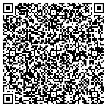 QR-код с контактной информацией организации ЭКСПРЕСС ООО ПКФ АВТОСЕРВИСНЫЙ ЦЕНТР