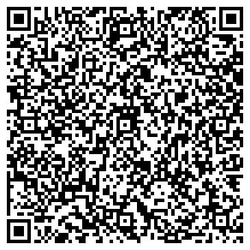 QR-код с контактной информацией организации АГАНИН И ПАРТНЁРЫ