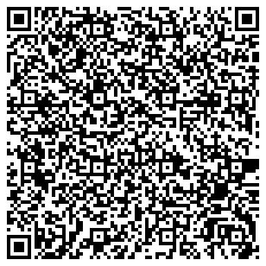 QR-код с контактной информацией организации ИНСТИТУТ КОММУНИКАТИВНЫХ ТЕХНОЛОГИЙ