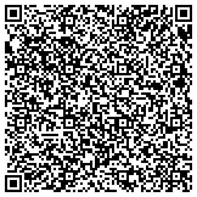 """QR-код с контактной информацией организации """"Московский экономический институт"""", НОЧУ ВО"""