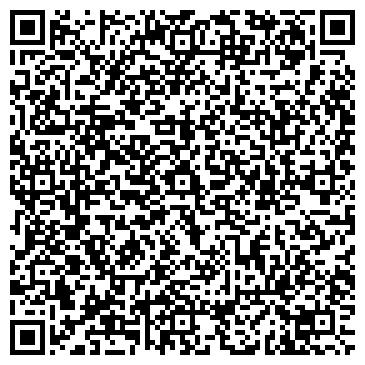 QR-код с контактной информацией организации ХРАМ ВСЕХ СВЯТЫХ НА КУЛИШКАХ
